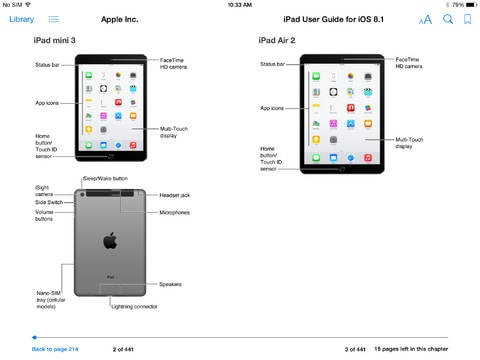 iBooks iPad Air 2 iPad Mini 3