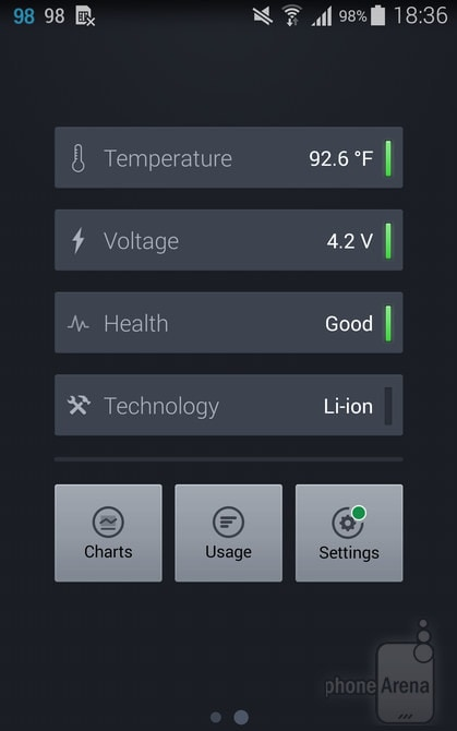 Check batteria Android – 1