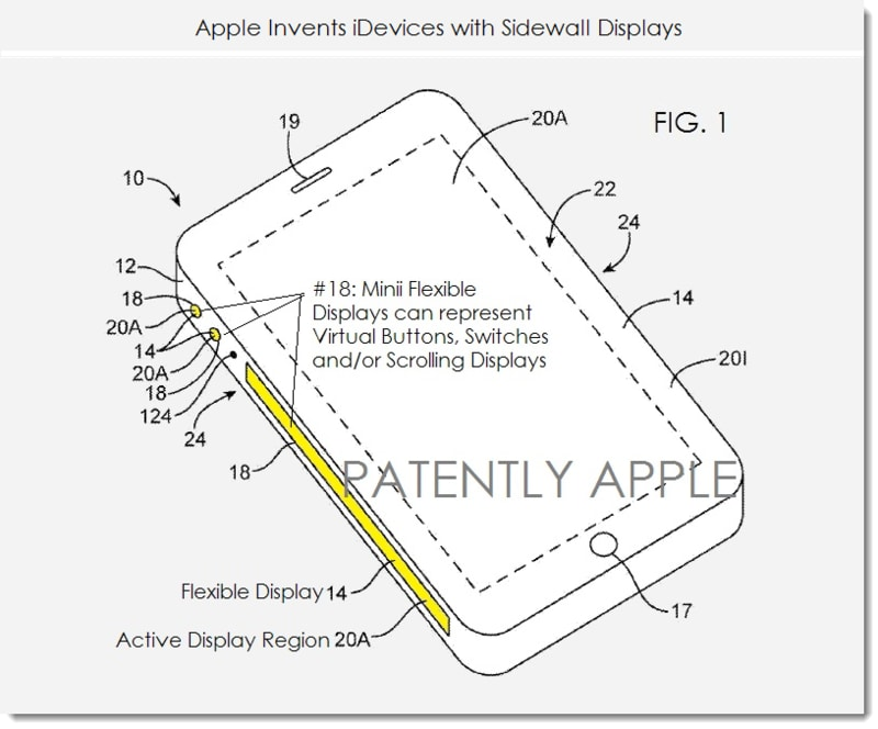 Apple-patents-a-flexible-sidewall-display (1)