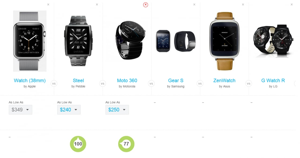 comparativa smartwatch