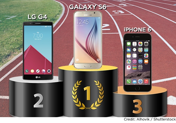 galaxy s6 Confronto top di gamma