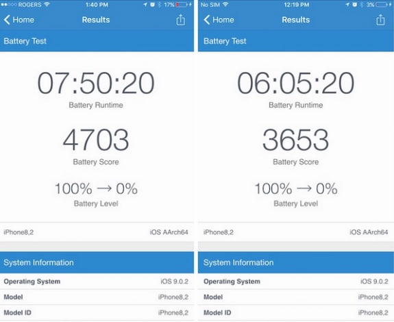 Geekbench confronto batteria processore Apple A9 TSMC Samsung