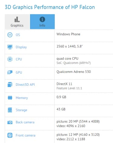 HP Falcon Benchmark GFXBench