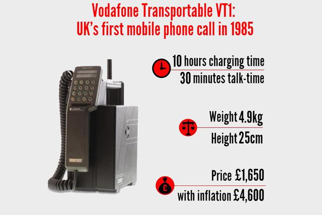 Transportable-Vodafone-VT1