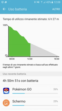 Pokémon GO Battery Drain