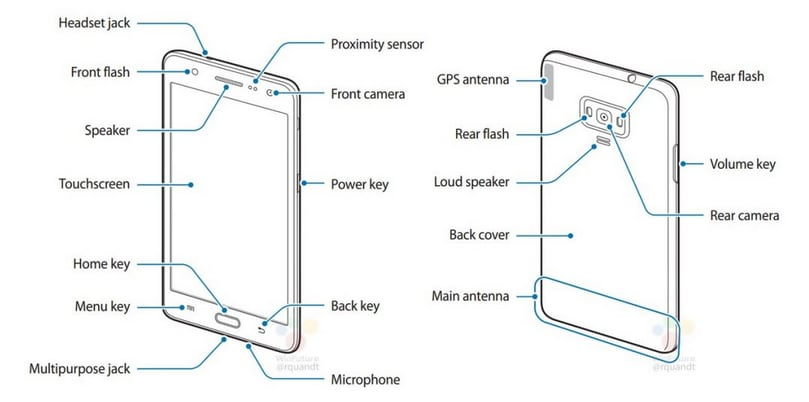 Sketch-of-the-Z4-directly-from-the-phones-user-manual