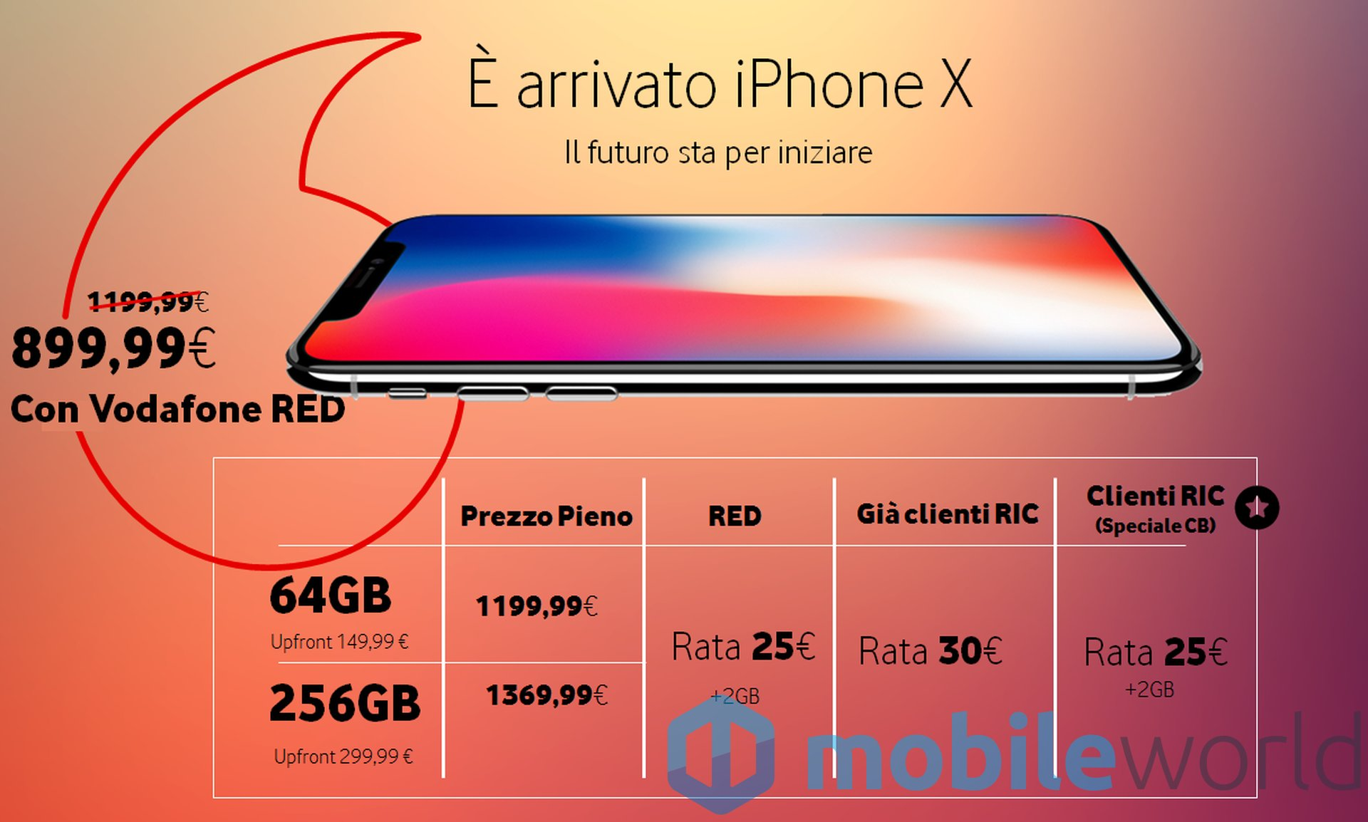 iphone x vodafone (1).png