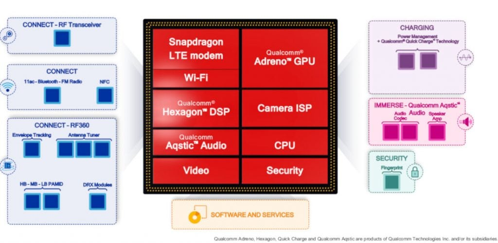 Qualcomm-Snapdragon-635-439-429-1