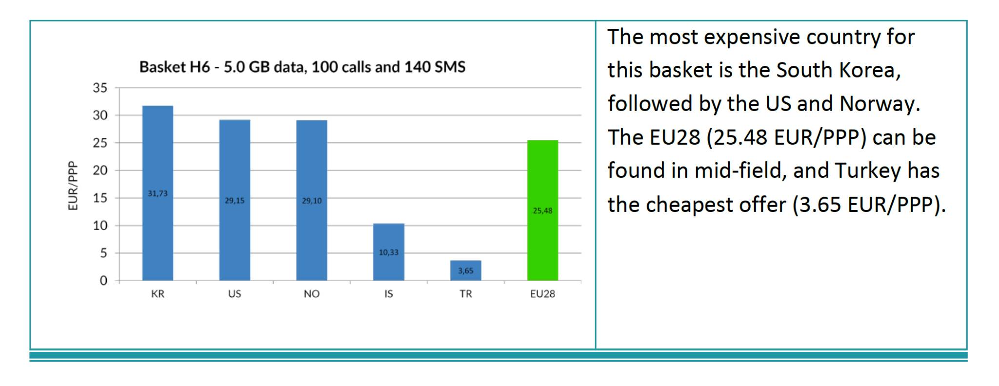 mobile-broadband-prices-in-europe-2018-21000