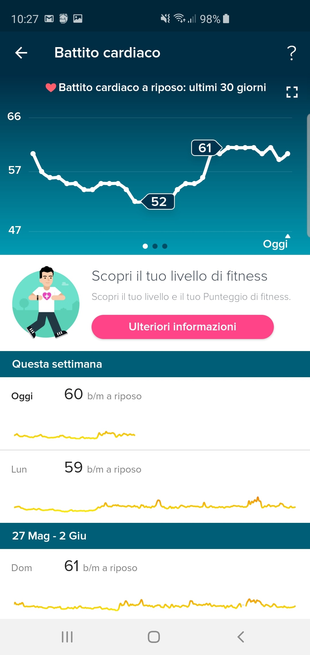 Screenshot_20190604-102702_Fitbit