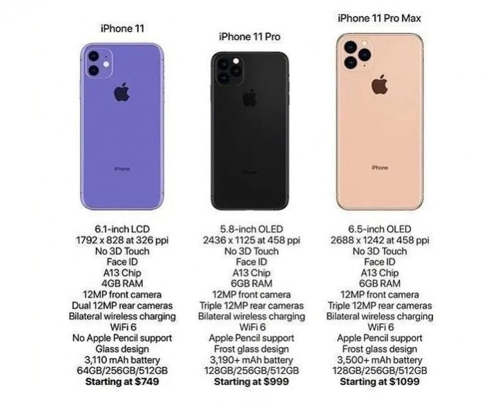 spec iphone 11
