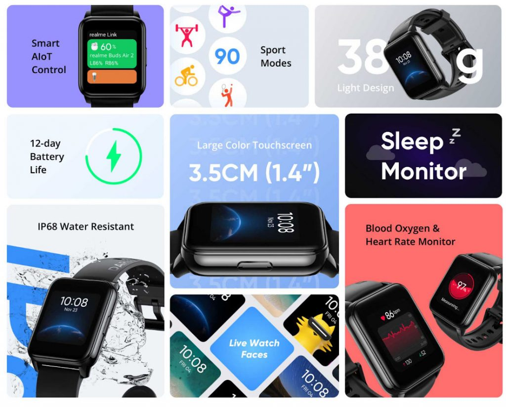 realme-Watch-2-features-1024×825
